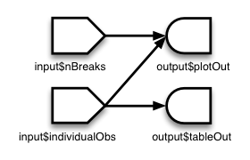 Structure of Old Faithful example